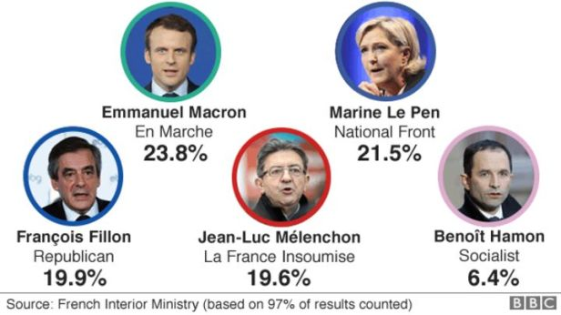 _95765381_french_election_candidates6